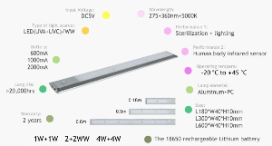 LED紫外線殺菌ランプ-フラットバータイプ